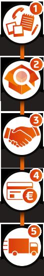 Buying wholesale overstock from Van empel overstock in just five steps